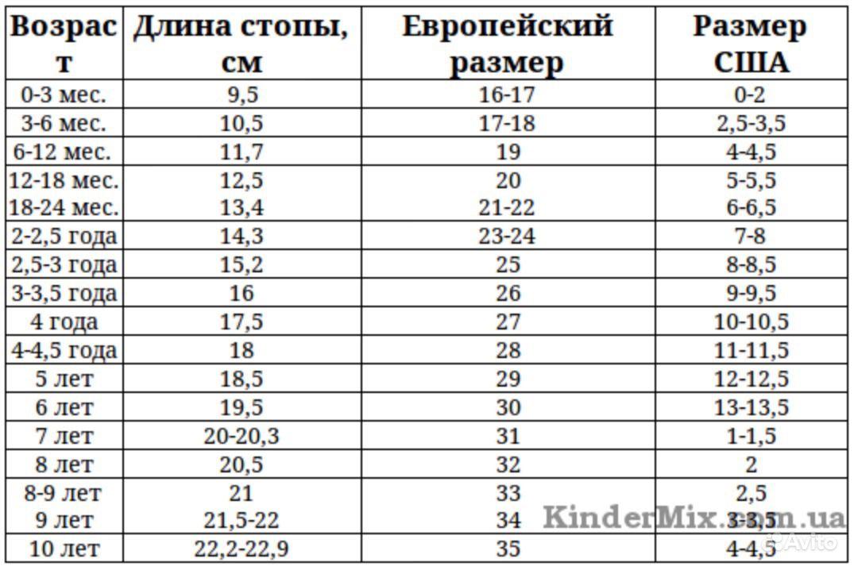 Размеры одежды для детей соответствие размера возрасту