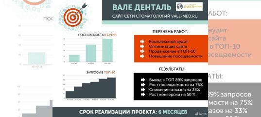 Оптимизация сайта Кропоткин продвижение в топ 10 сайтов
